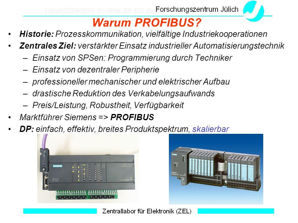 Warum PROFIBUS Historie: Prozesskommunikation, vielfältige Industriekooperationen.