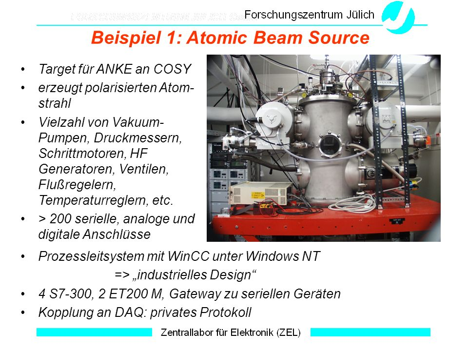 Beispiel 1: Atomic Beam Source