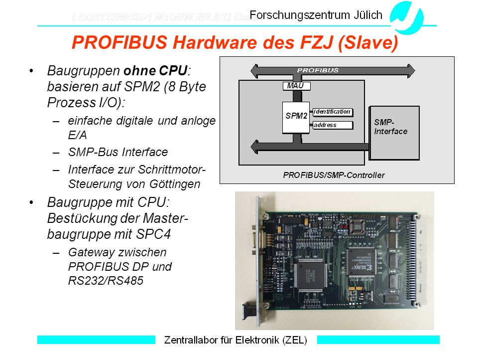 PROFIBUS Hardware des FZJ (Slave)
