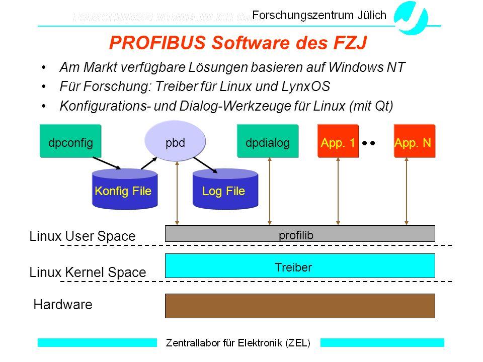 PROFIBUS Software des FZJ