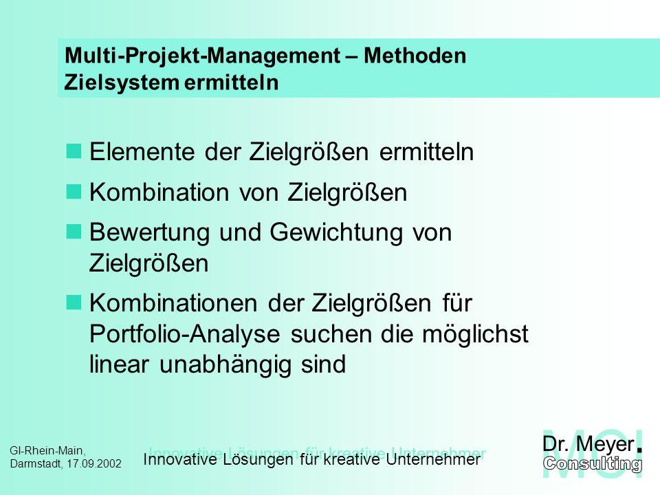 Multi-Projekt-Management – Methoden Zielsystem ermitteln