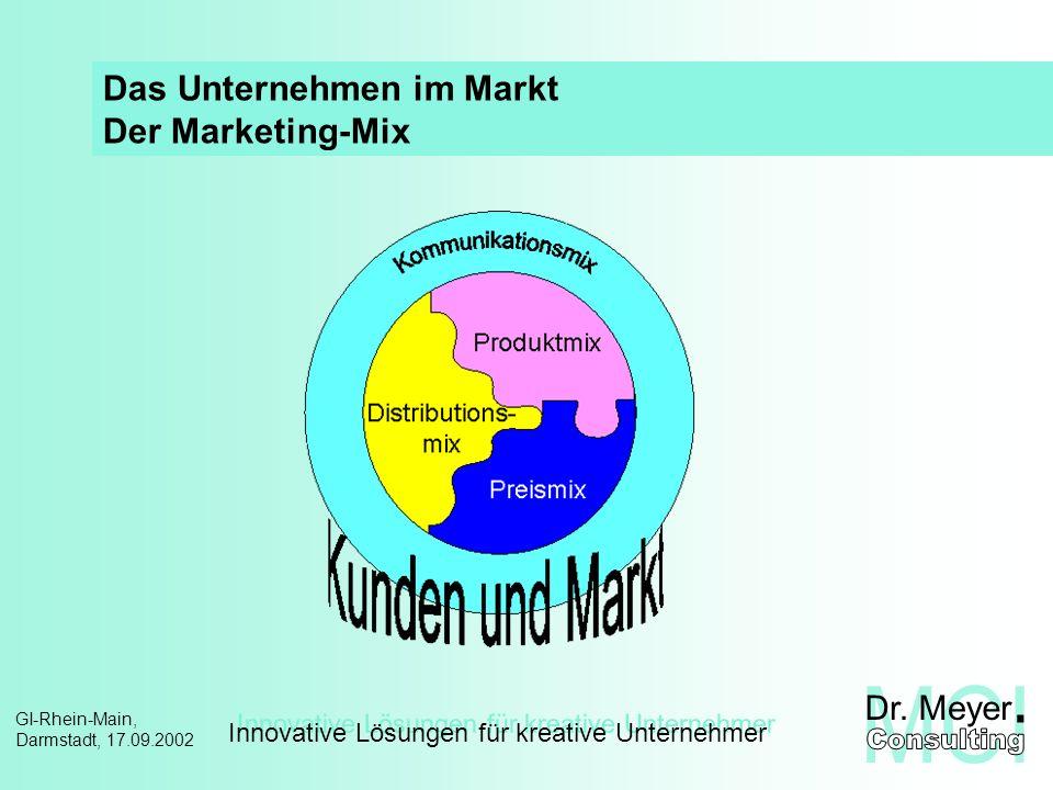 Das Unternehmen im Markt Der Marketing-Mix