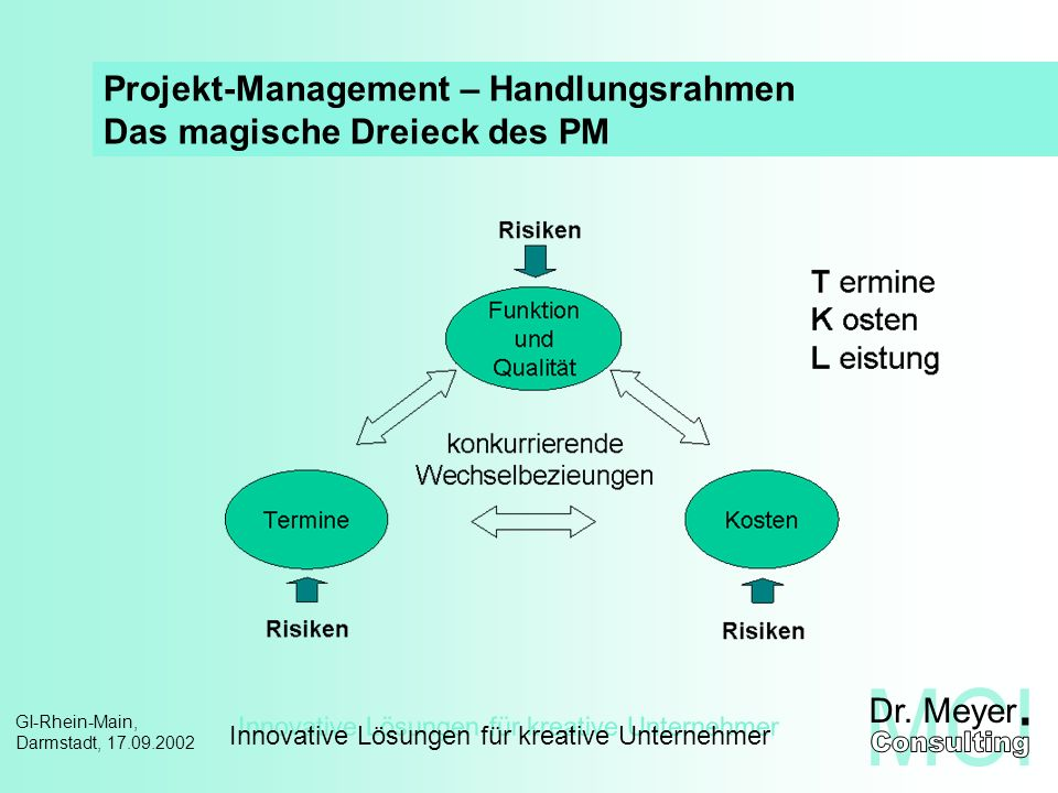 Projekt-Management – Handlungsrahmen Das magische Dreieck des PM