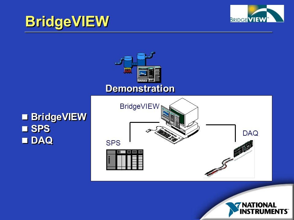 BridgeVIEW Demonstration BridgeVIEW SPS DAQ BridgeVIEW DAQ SPS