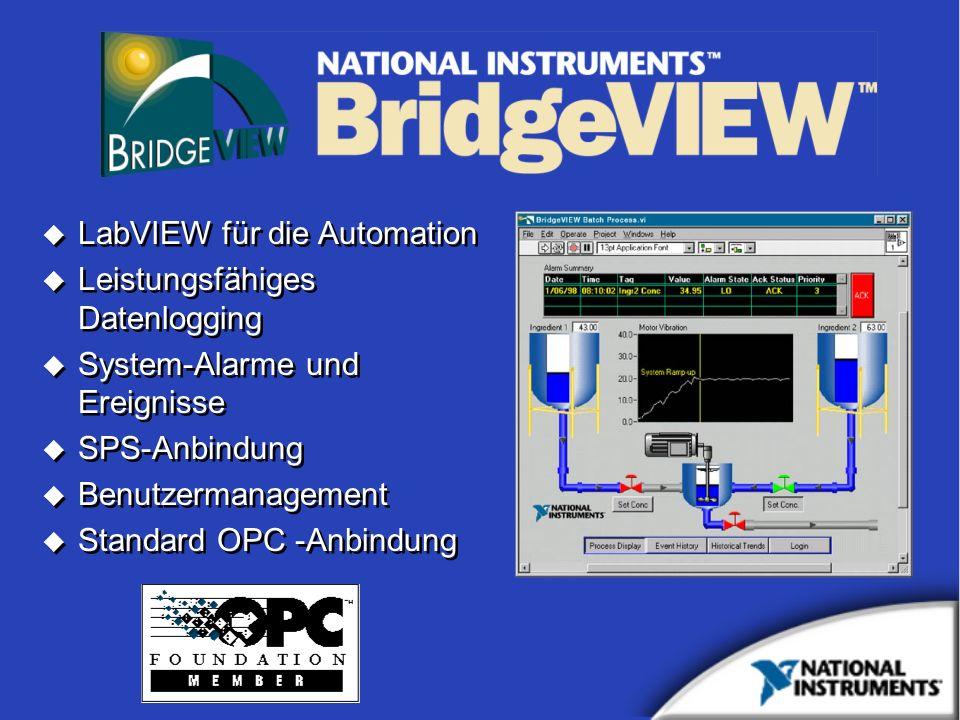 BridgeVIEW LabVIEW für die Automation Leistungsfähiges Datenlogging