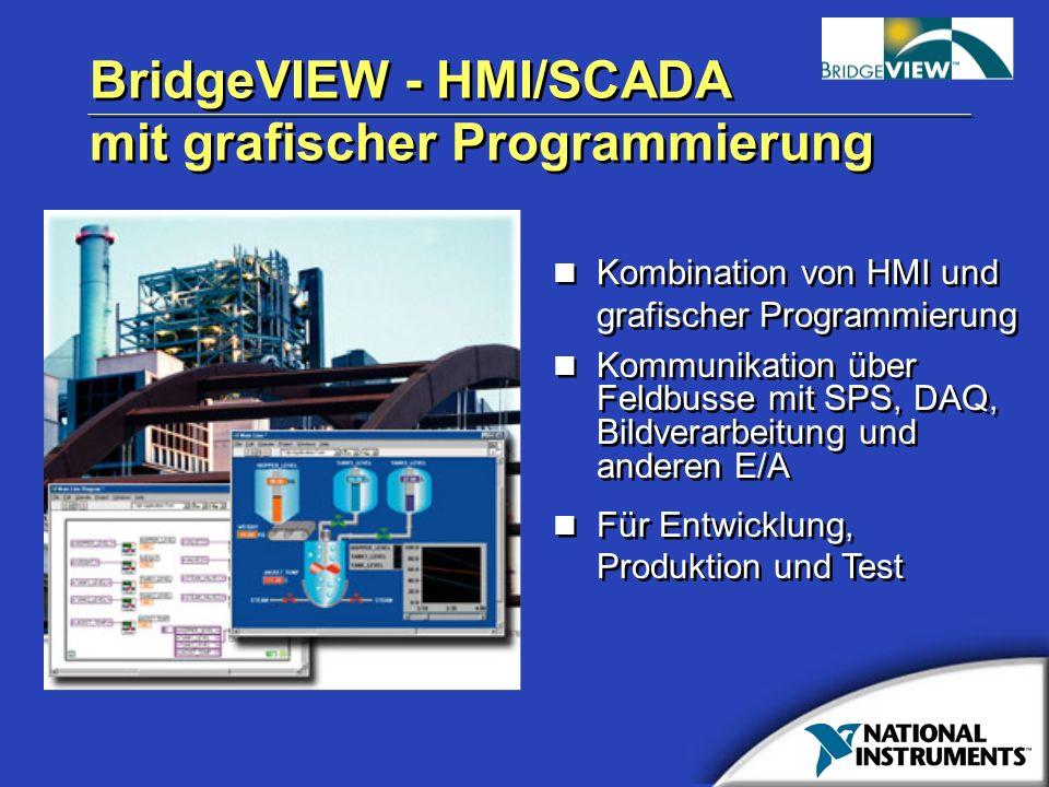 BridgeVIEW - HMI/SCADA mit grafischer Programmierung