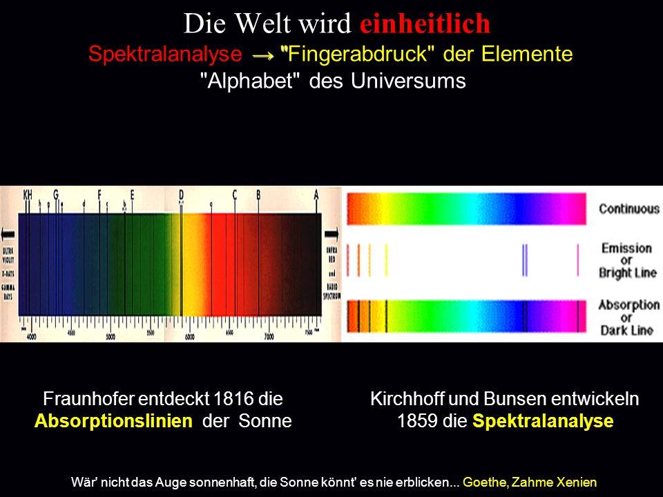 Die Welt wird einheitlich Spektralanalyse → Fingerabdruck der Elemente Alphabet des Universums