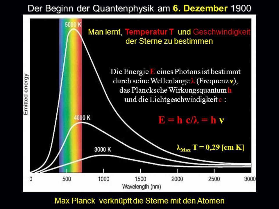 Der Beginn der Quantenphysik am 6. Dezember 1900