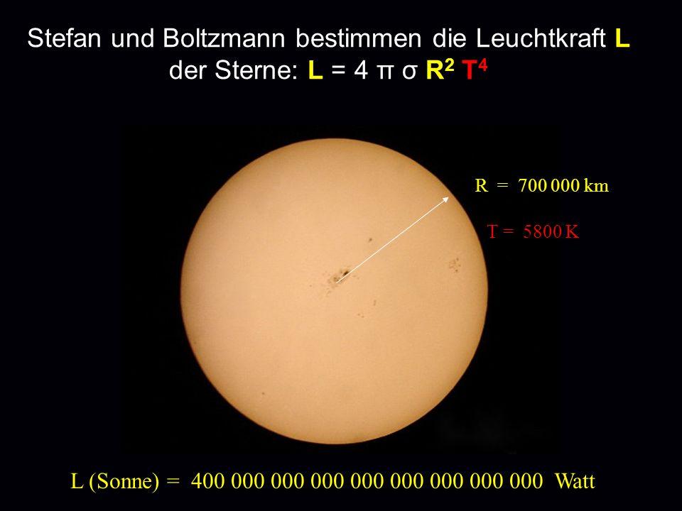 Stefan und Boltzmann bestimmen die Leuchtkraft L der Sterne: L = 4 π σ R2 T4