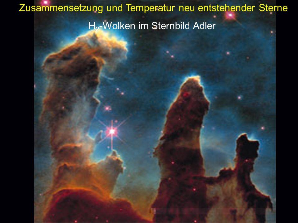 Zusammensetzung und Temperatur neu entstehender Sterne