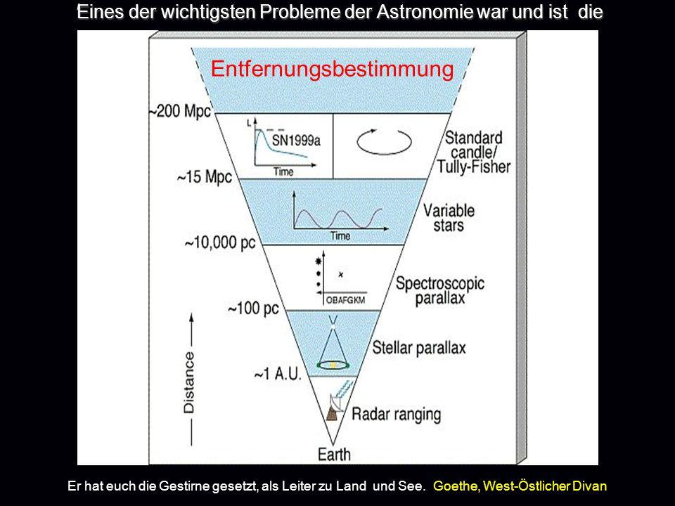Eines der wichtigsten Probleme der Astronomie war und ist die