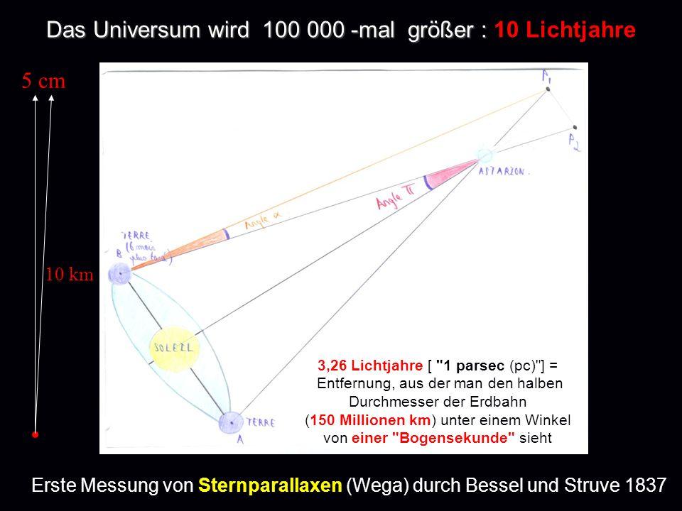 Das Universum wird 100 000 -mal größer : 10 Lichtjahre