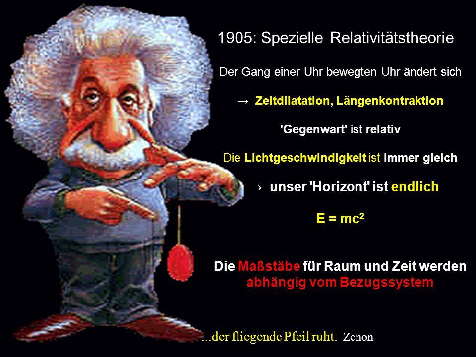 1905: Spezielle Relativitätstheorie