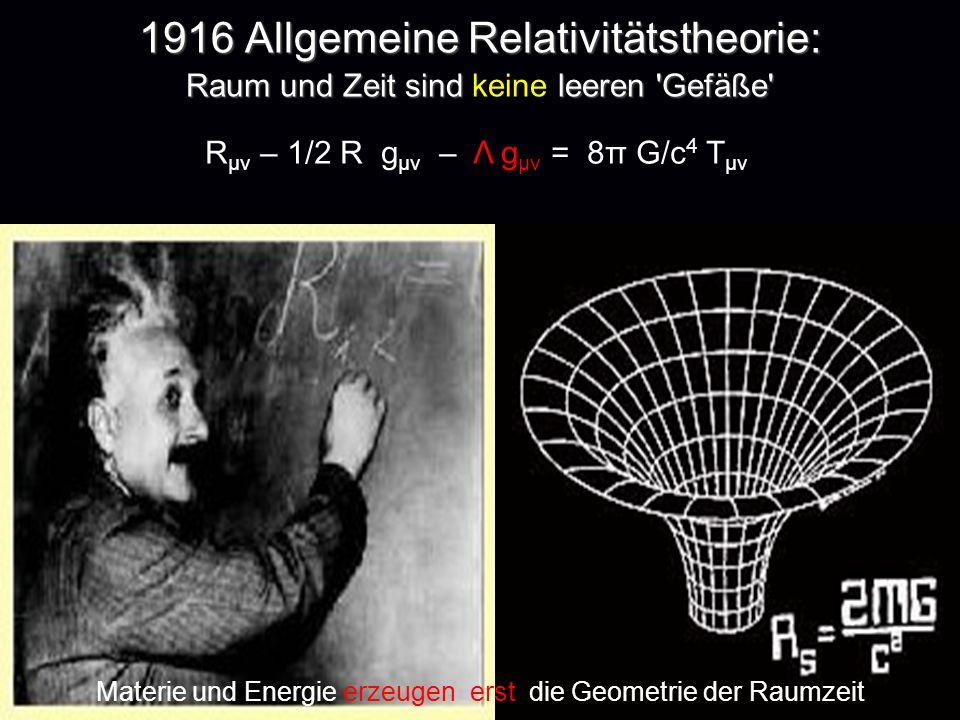 1916 Allgemeine Relativitätstheorie: Raum und Zeit sind keine leeren Gefäße