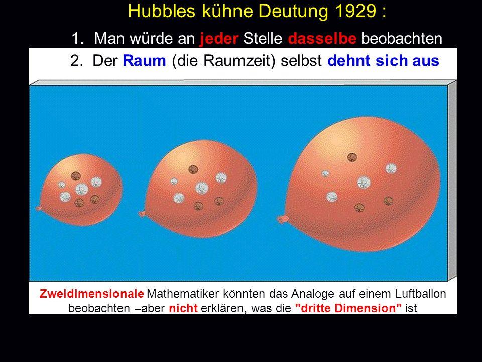 Hubbles kühne Deutung 1929 : 1