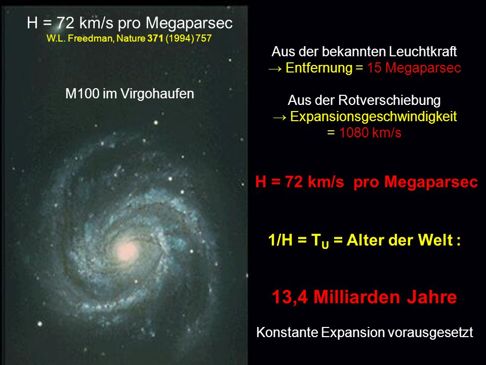 13,4 Milliarden Jahre H = 72 km/s pro Megaparsec