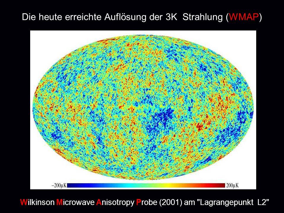 Die heute erreichte Auflösung der 3K Strahlung (WMAP)