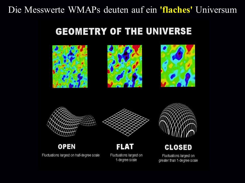 Die Messwerte WMAPs deuten auf ein flaches Universum