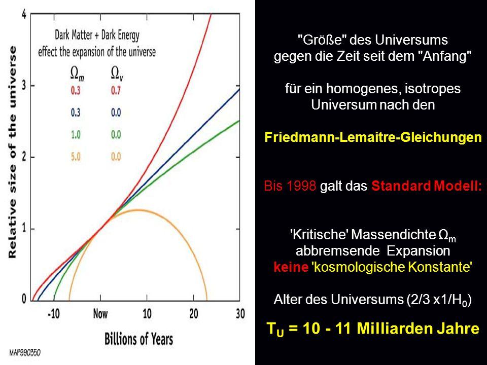 Friedmann-Lemaitre-Gleichungen