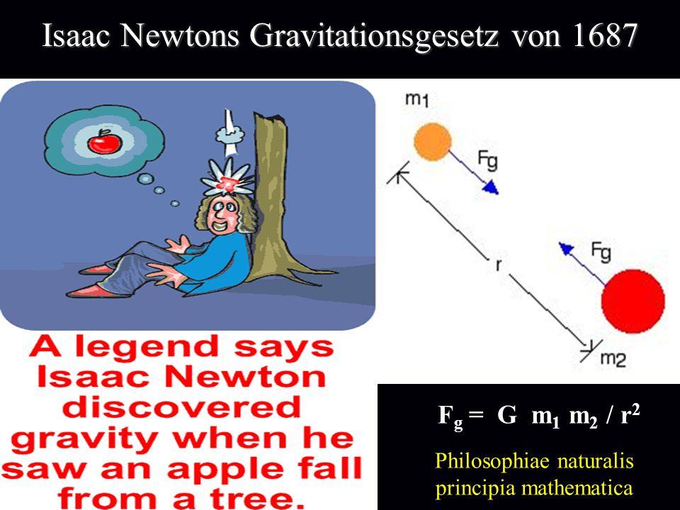 Isaac Newtons Gravitationsgesetz von 1687