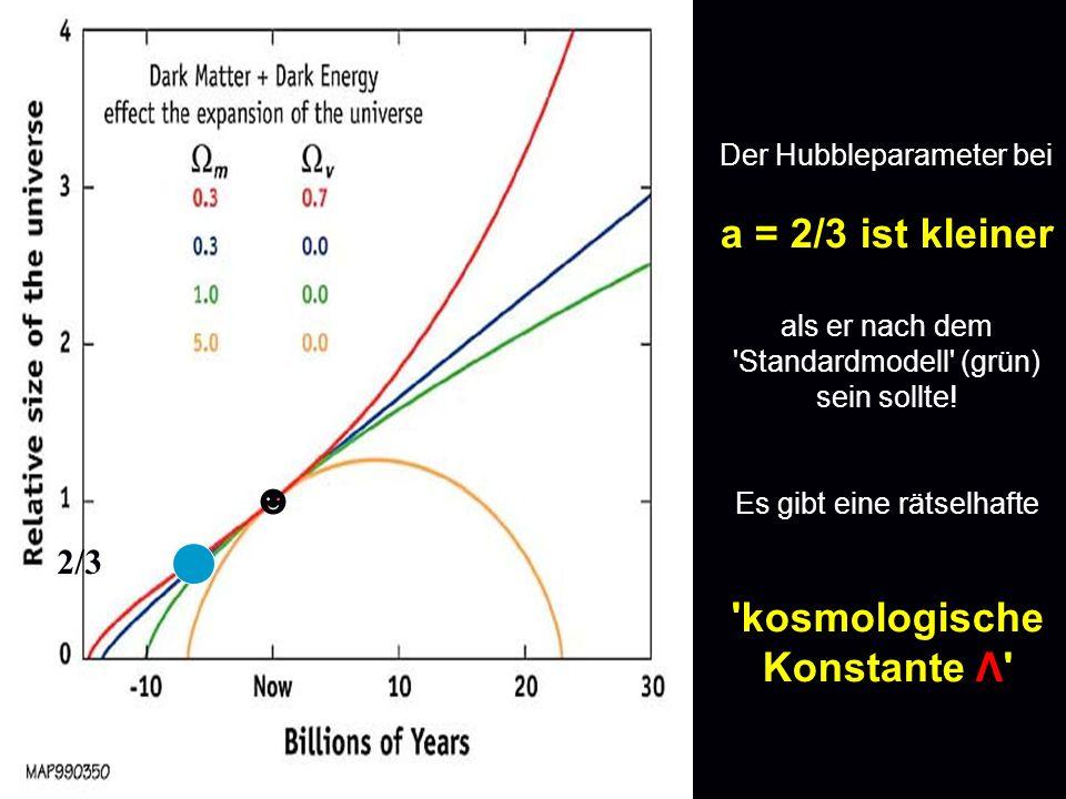 kosmologische Konstante Λ