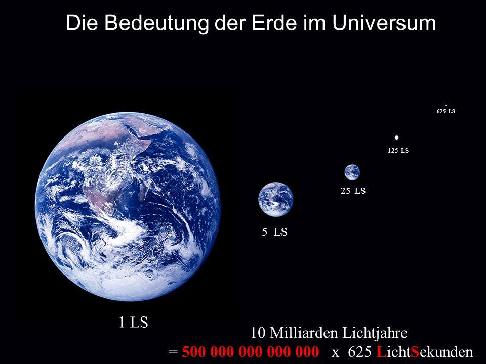 Die Bedeutung der Erde im Universum