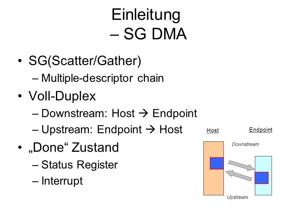 """Einleitung – SG DMA SG(Scatter/Gather) Voll-Duplex """"Done Zustand"""