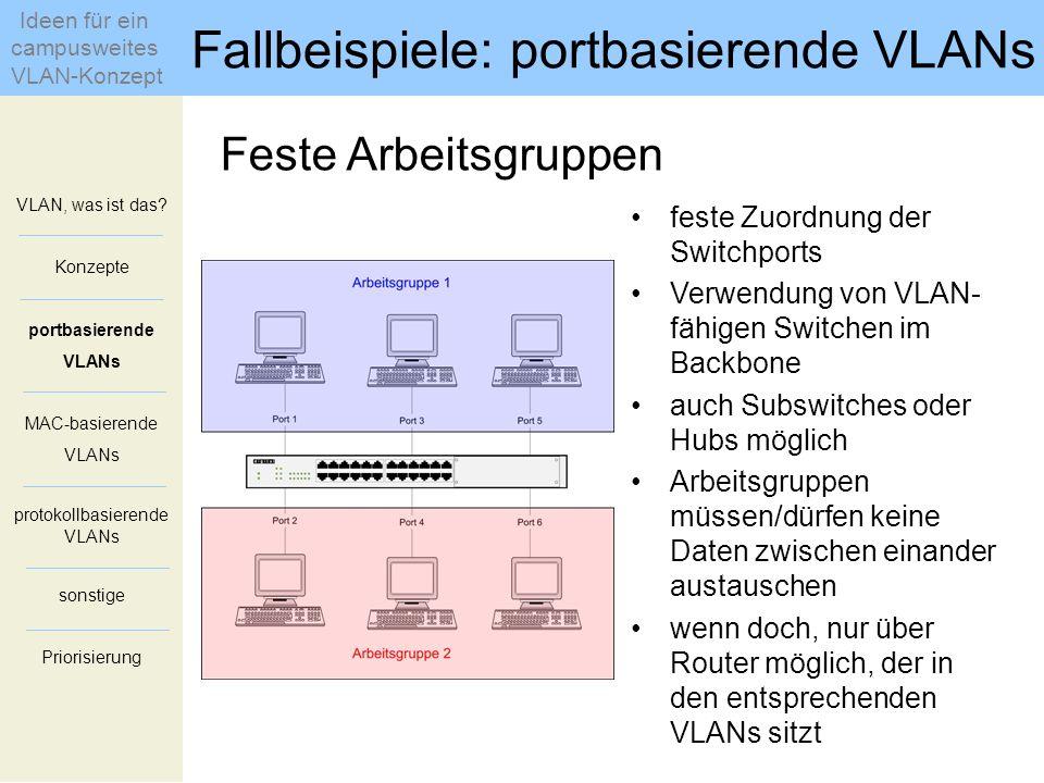 protokollbasierende VLANs