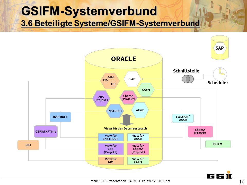 GSIFM-Systemverbund 3.6 Beteiligte Systeme/GSIFM-Systemverbund