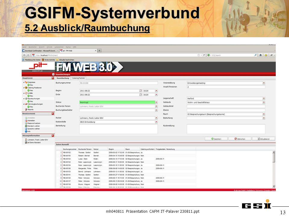 GSIFM-Systemverbund 5.2 Ausblick/Raumbuchung