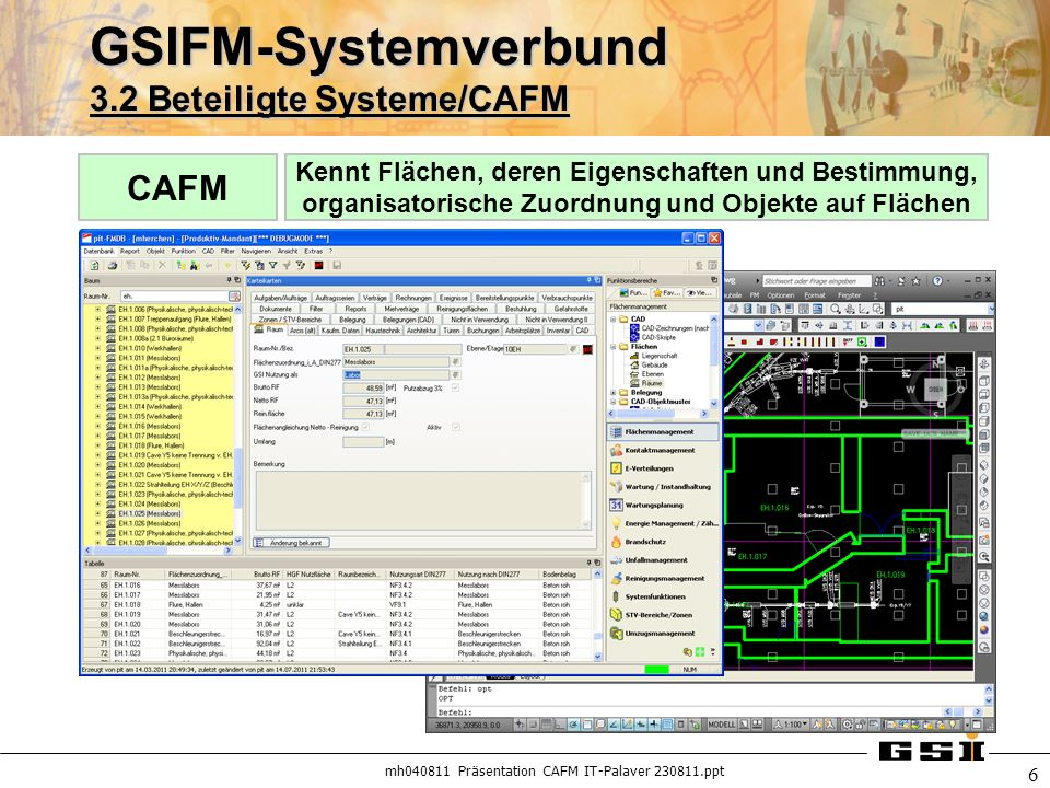 GSIFM-Systemverbund 3.2 Beteiligte Systeme/CAFM
