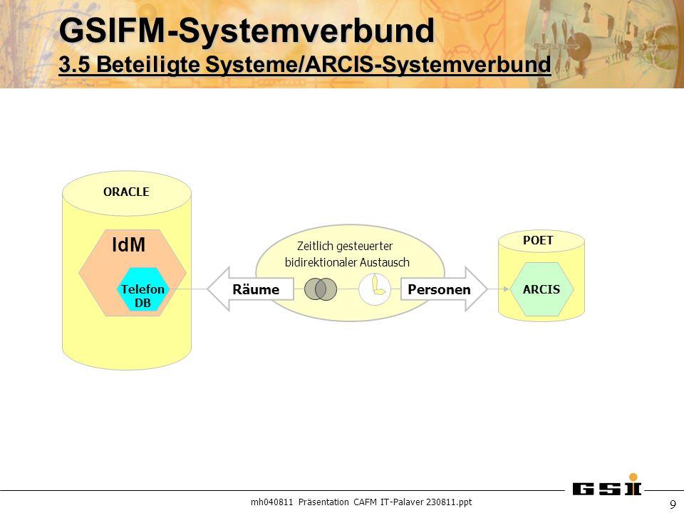 GSIFM-Systemverbund 3.5 Beteiligte Systeme/ARCIS-Systemverbund