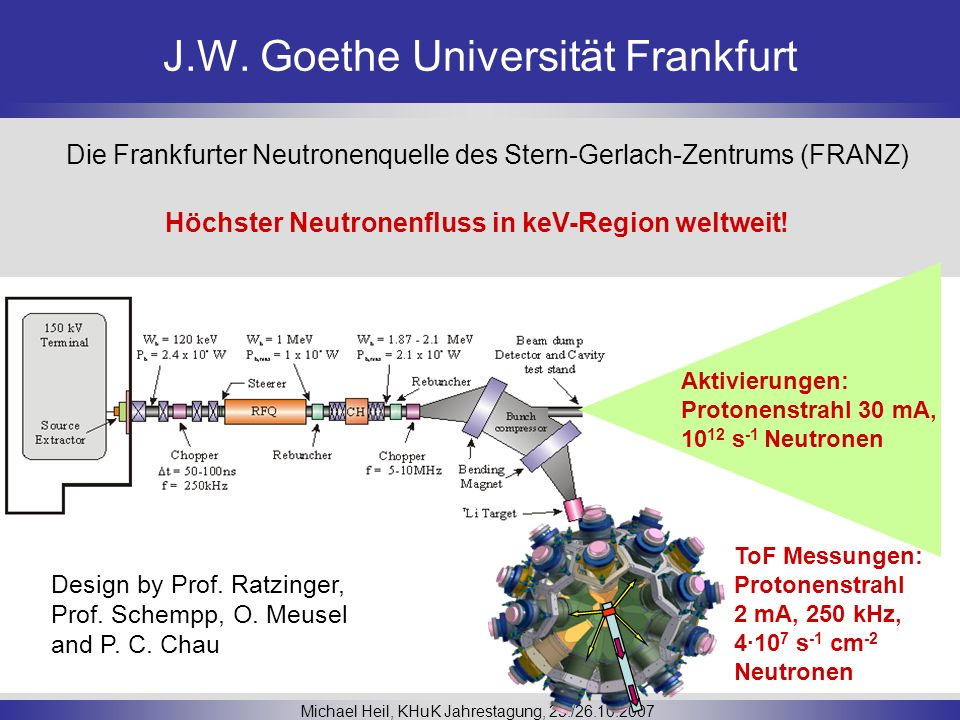 J.W. Goethe Universität Frankfurt