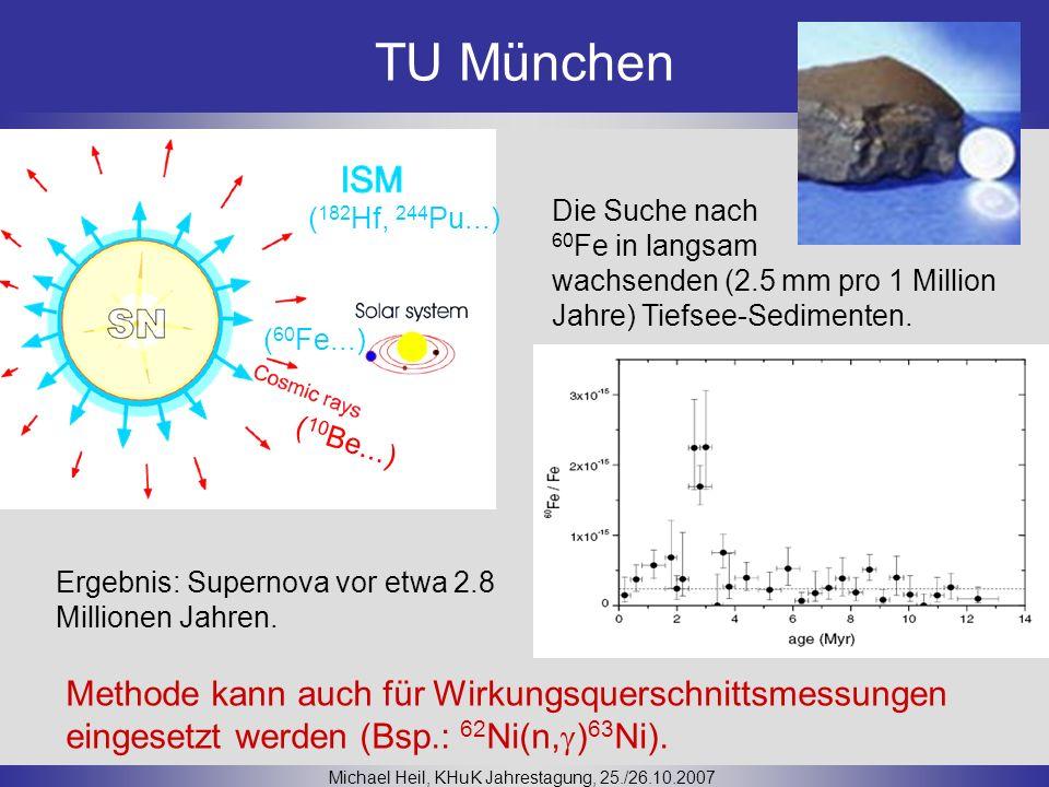 Michael Heil, KHuK Jahrestagung, 25./26.10.2007