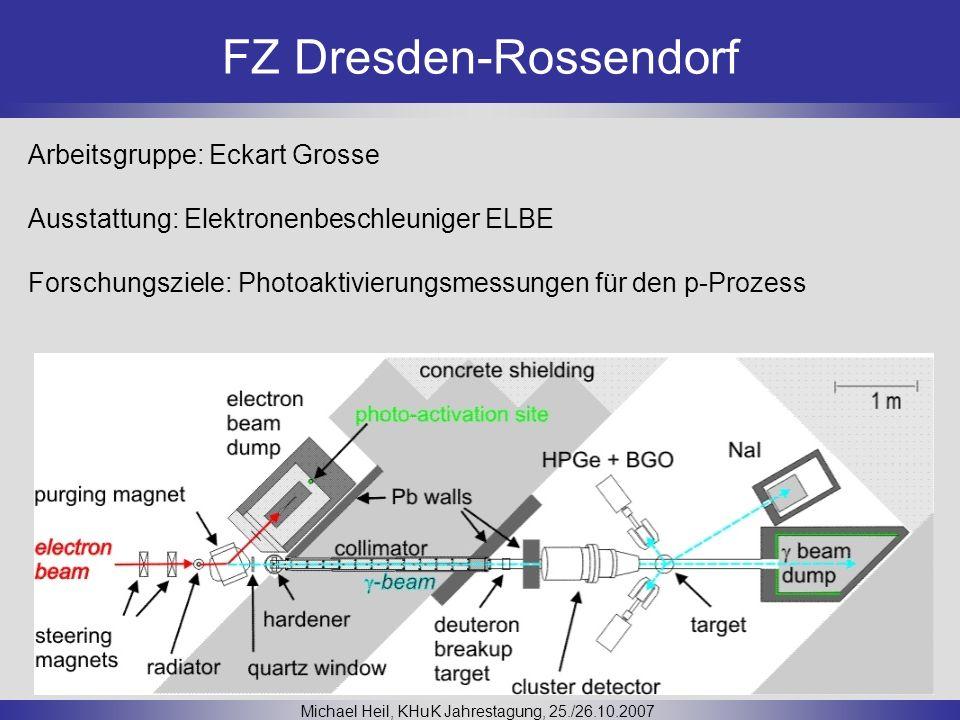 FZ Dresden-Rossendorf