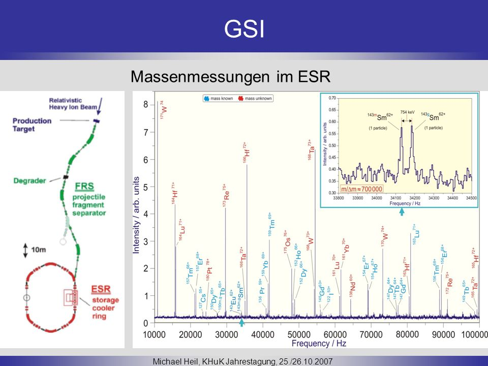 GSI Massenmessungen im ESR