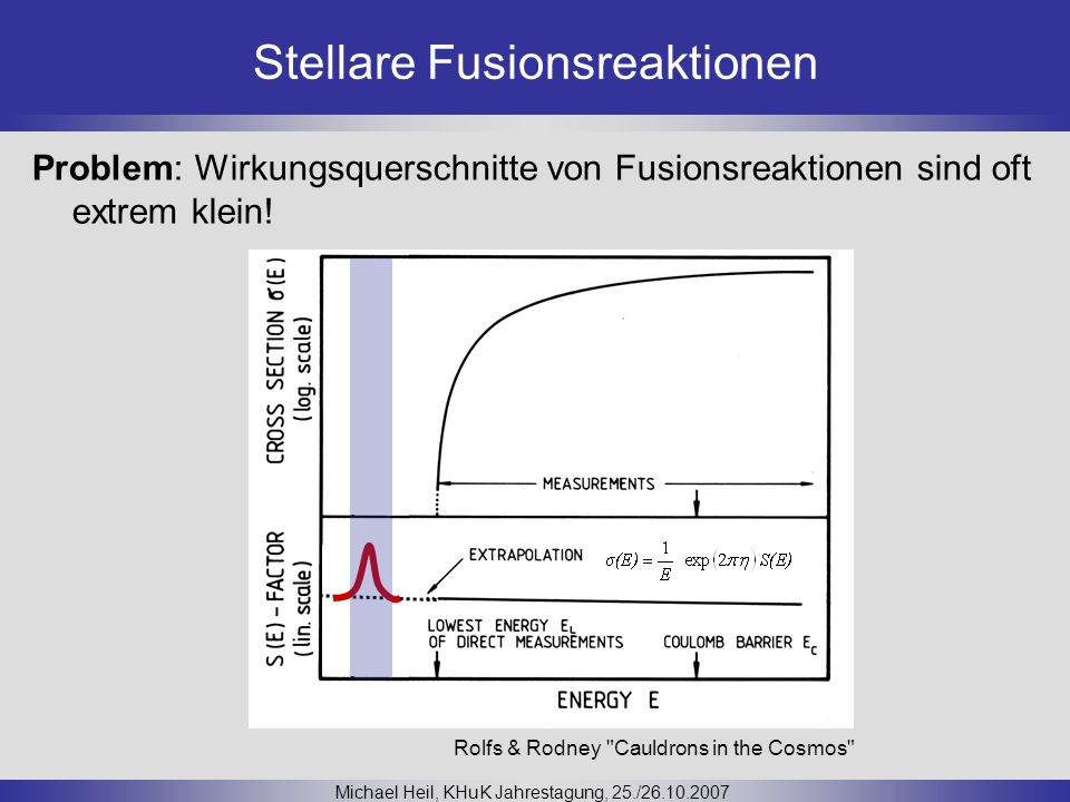 Stellare Fusionsreaktionen