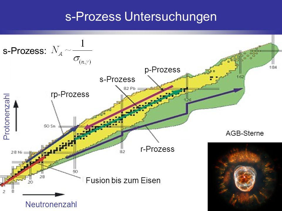 s-Prozess Untersuchungen