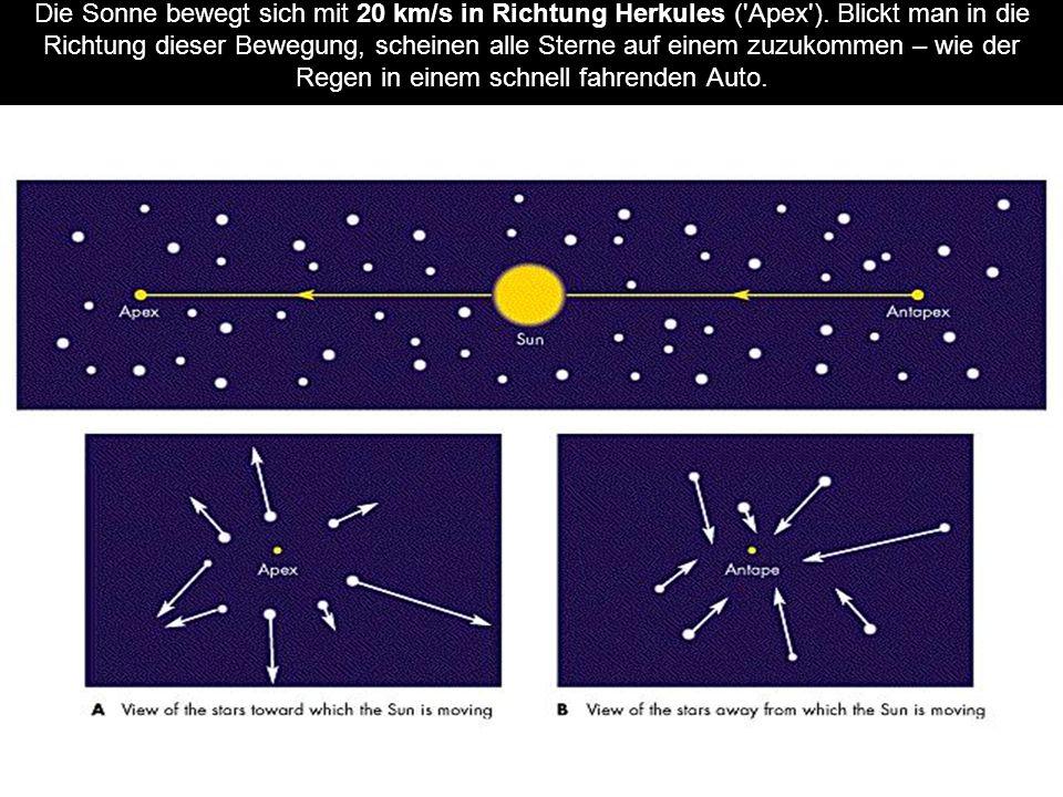 Die Sonne bewegt sich mit 20 km/s in Richtung Herkules ( Apex )