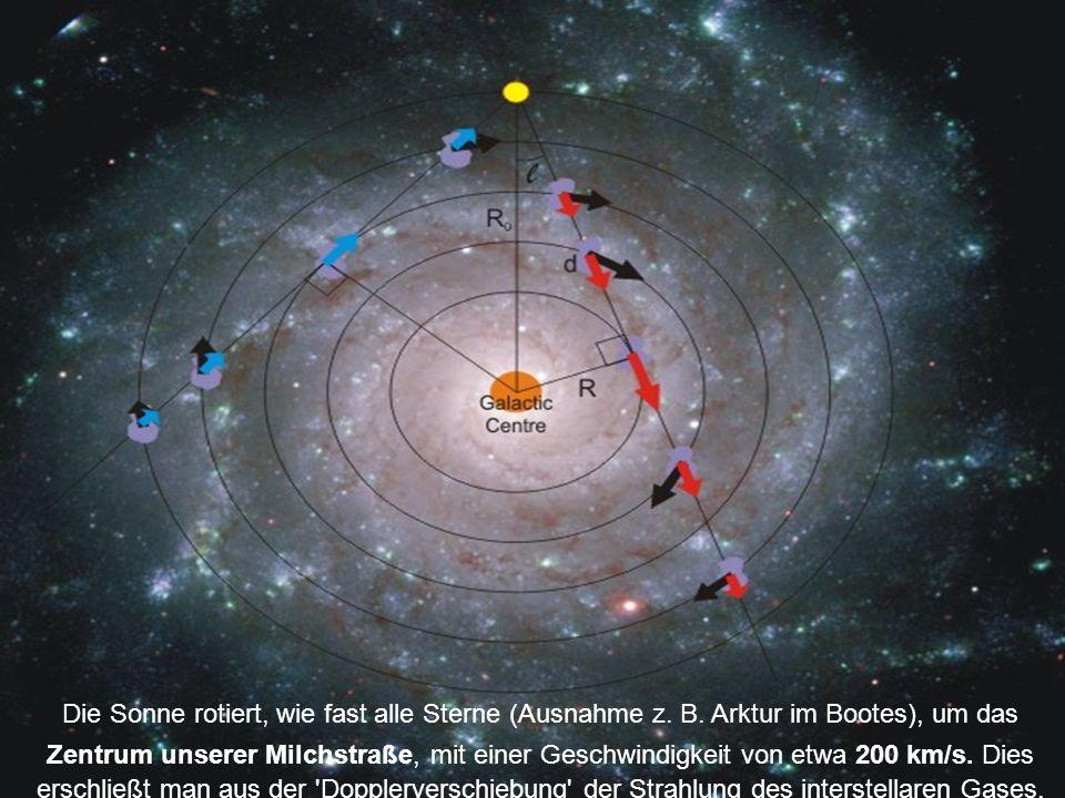 Die Sonne rotiert, wie fast alle Sterne (Ausnahme z. B