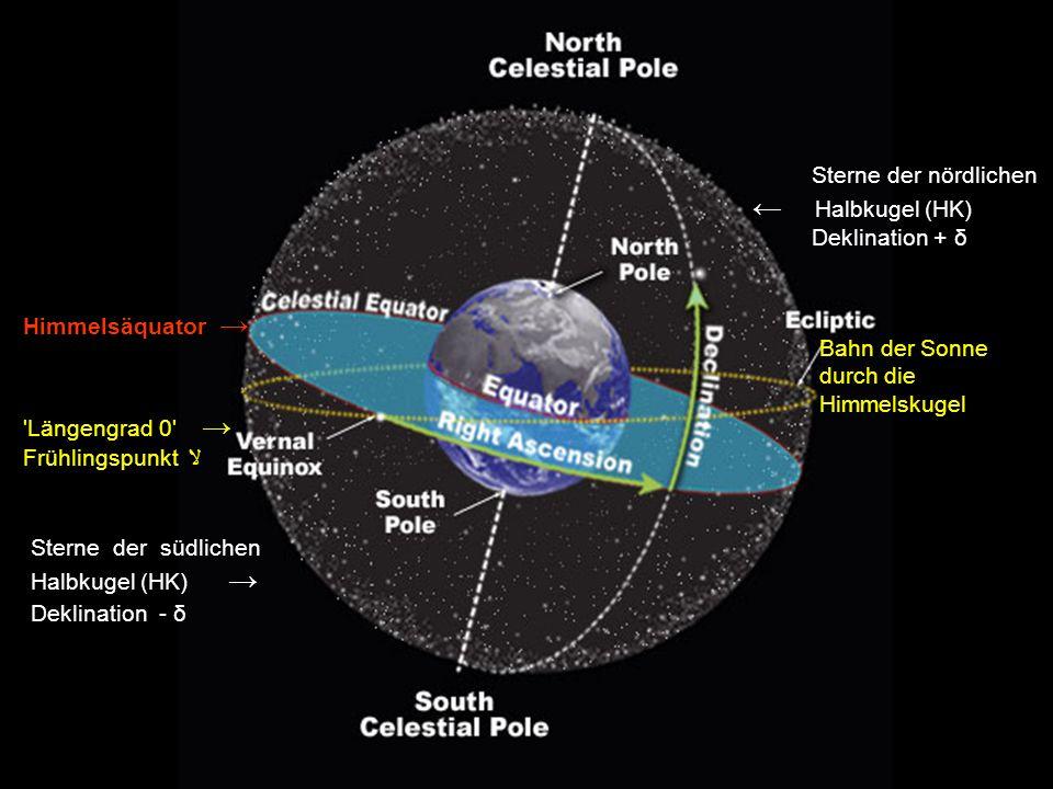 ← Halbkugel (HK) Sterne der nördlichen Deklination + δ