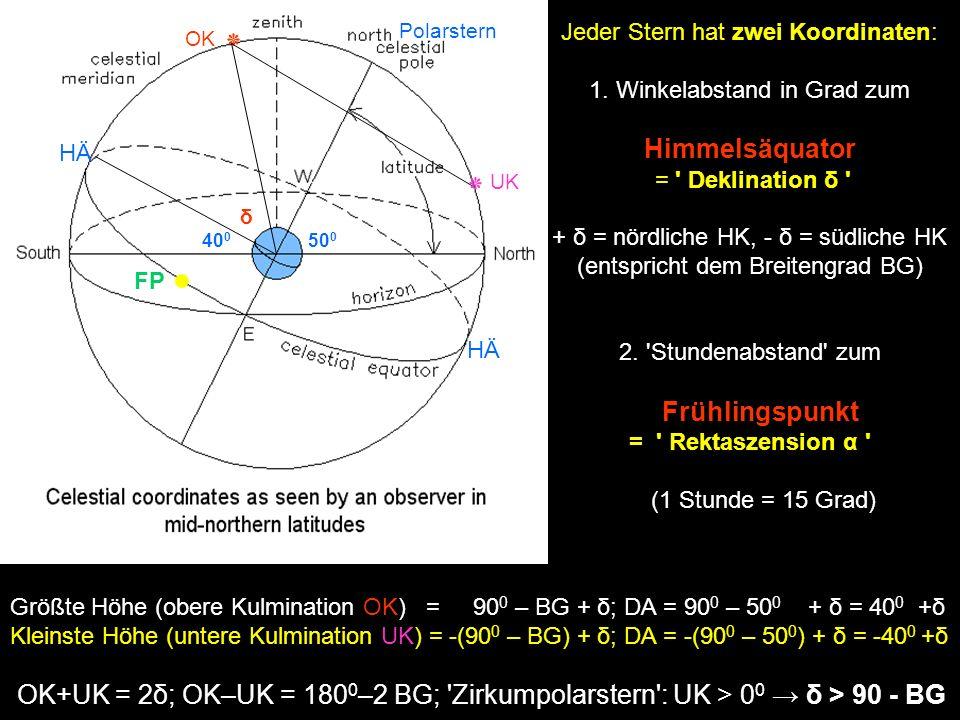 ٭ ٭ ● Himmelsäquator Frühlingspunkt Jeder Stern hat zwei Koordinaten: