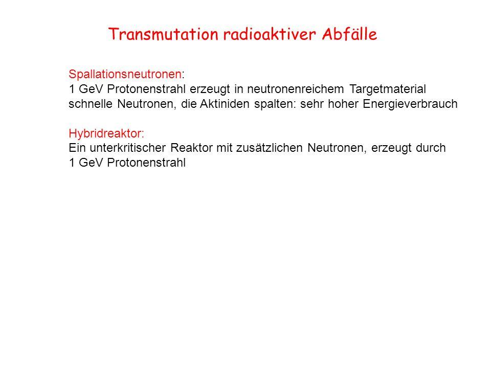 Transmutation radioaktiver Abfälle
