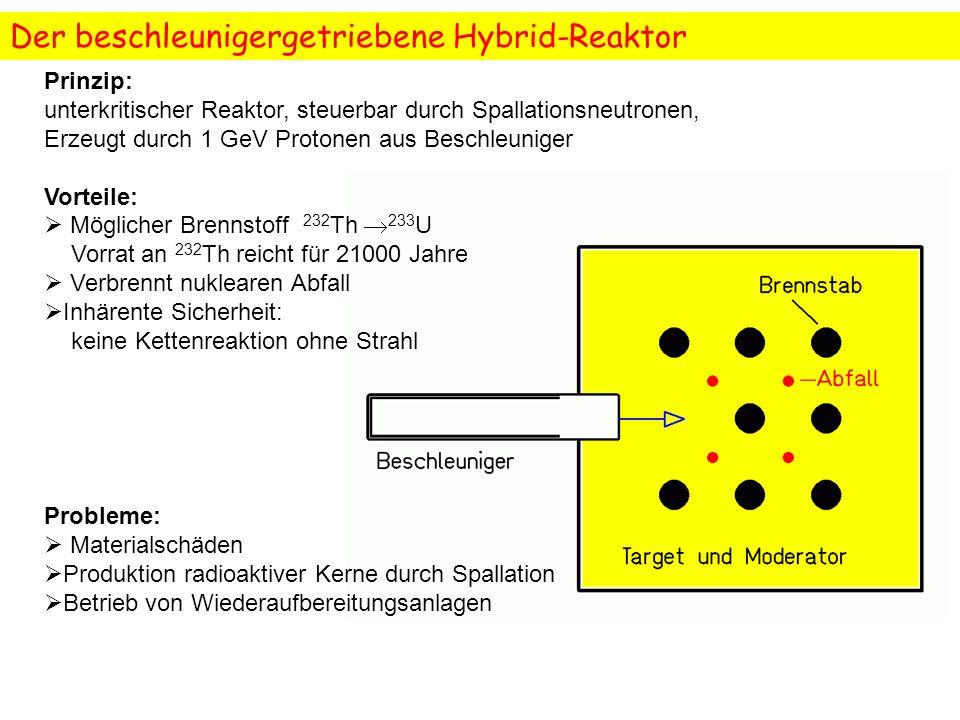 Der beschleunigergetriebene Hybrid-Reaktor