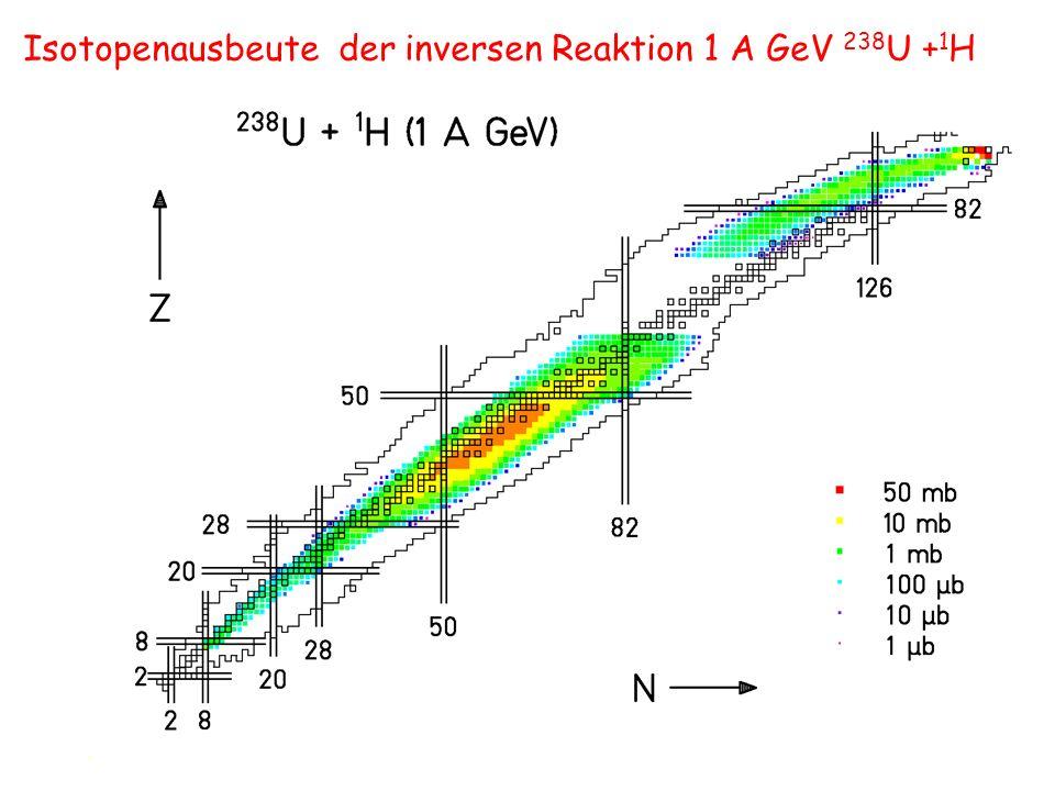 Isotopenausbeute der inversen Reaktion 1 A GeV 238U +1H