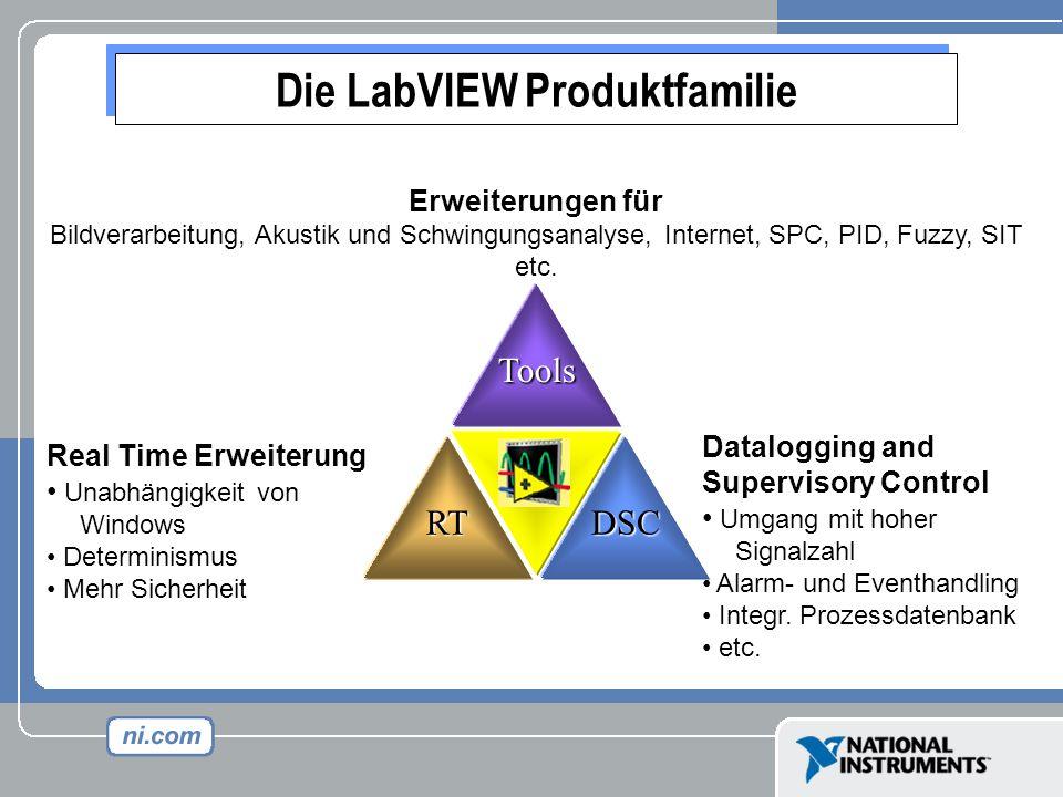 Die LabVIEW Produktfamilie