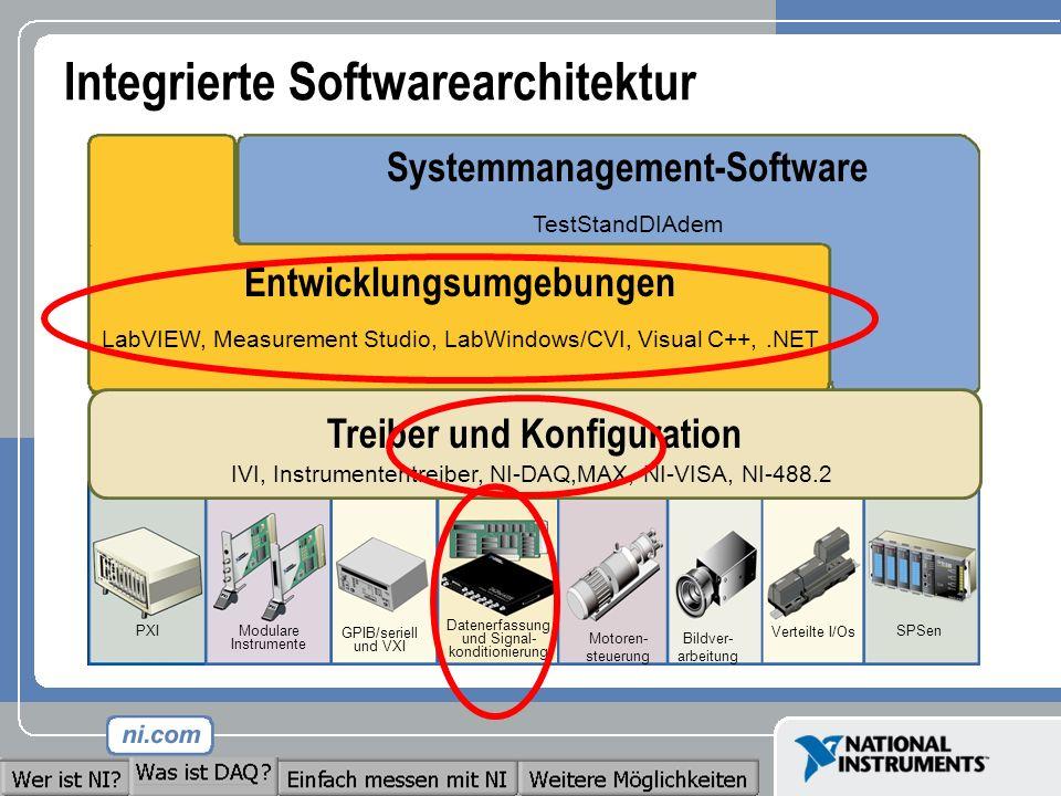 Integrierte Softwarearchitektur