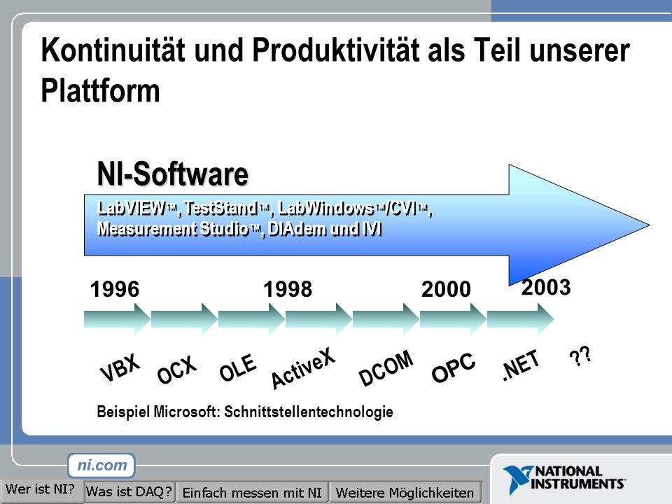 Kontinuität und Produktivität als Teil unserer Plattform