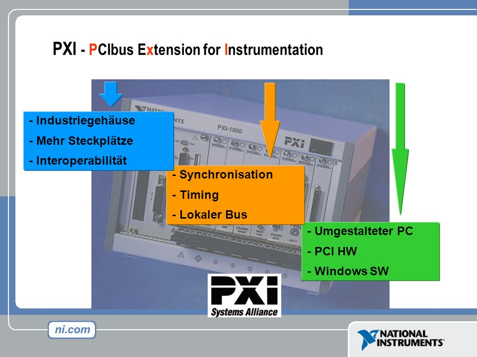 PXI - PCIbus Extension for Instrumentation