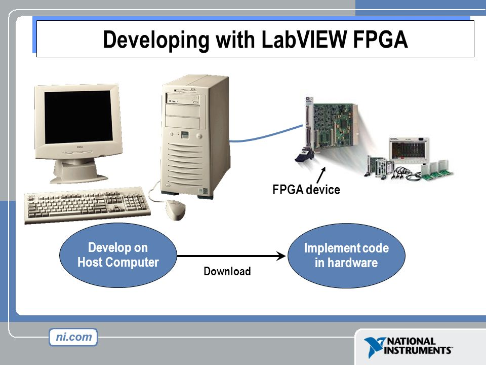 Developing with LabVIEW FPGA